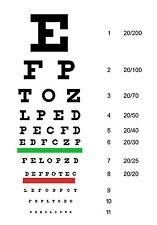 Stampa incorniciata-Eye grafico (Immagine Poster Art oculista OCCHIALI DA SOLE test)