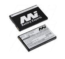 Zte Telstra Li3723T42p3h704572 Replacement Battery