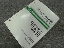 John Deere P218G Engine in 316 318 Tractor Service Repair Technical Manual CTM2