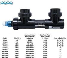 "Aqua Ultraviolet Classic 8 Watt UV Clarifier / Sterilizer 2"" Inlet /Outlet black"