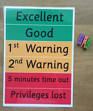 Behaviour chart - With pegs- Communication- SEN-CLASS-CHILDMINDER-AUTISM-ADHD