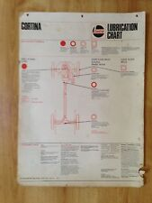 FORD CORTINA 1200 1500 LOTUS GENUINE CASTROL LUBRICATION CHART  GARAGE WALL