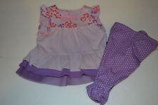Unisex Clothing (Newborn-5T)