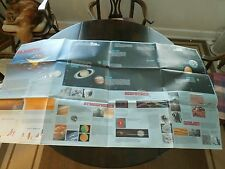 NASA Poster Facts Of The Planets 55x31