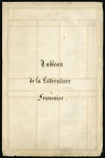Antique Drawing-MANUSCRIPT-FRANCE-HISTORY-Anonymous-ca. 1820