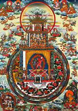 50 Inch Tibet Thangka Painting Buddhist Goddess Vajrayogini in Tantra Mandala