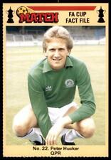Match FA Cup Fact File 1986 - Peter Hucker (Queens Park Rangers) No. 22
