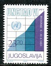 1993 - Yugoslavia 1983 - UN - United Nation - UNCTAD - MNH Set