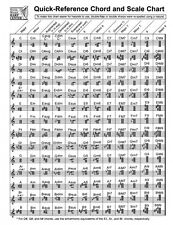 Quick-Reference Chord And Scale Chart for Harp - NEW 000121099