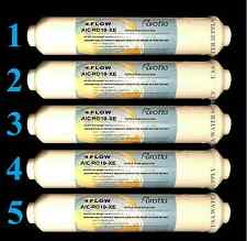 (5) Post Inline Carbon GAC Water Filters for Reverse Osmosis RO Systems Ice, RV