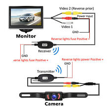 Wireless Car Backup Camera Rear View System w/ Night Vision + 5