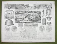 FARMING Land Management Parcels Stalls Stables Pastures - 1870s Engraving Print