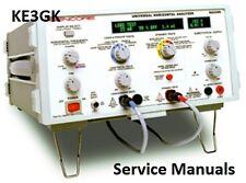 Sencore Service and Instruction Manuals * CDROM * PDF