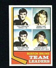 NM 1974 Topps Hockey #28 Boston Bruins Team Leaders w/Orr,Esposito,Bucyk.