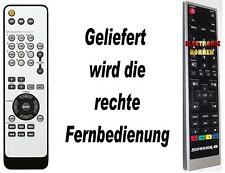 New Replacement Remote Control for Onkyo TX-8020B TX-8020S TX8020B RC-875S