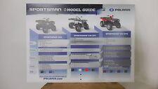 Polaris Sportsman 400 570 EFI 550 EPS Model Guide Display Double Side