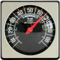 Bimetall Hygrometer justierbar 45 x 45 mm von Richter HR Art 12251 selbstklebend