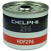 HDF296 DELPHI Filtro carburante ALFA ROMEO, FIAT, FORD, LAND ROVER, NISSAN, OPEL