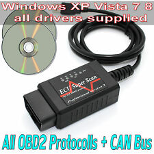 Car diagnostic Scanner Ford Citroen Vauxhall Peugeot Renualt OBD USB