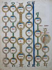 RUDIMENTUM NOVITIORUM LÜBECK BRANDIS INKUNABELBLATT STAMMBAUM BIBEL ALTKOL. 1475