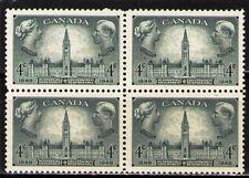Canada 1948 Sc277 $ 1.0  Mi247 1.2 MiEu 1bl mnh Cent.of Responsible Government