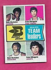 1974-75 TOPPS # 83 BRAVES DIGREGORIO  TEAM LEADERS NRMT-MT CARD (INV# C3790)