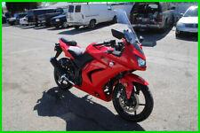 New listing 2010 Kawasaki Ninja 250