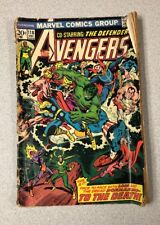 The Avengers #118 Comic Book