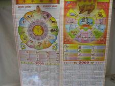 Chinese Restaurant Zodiac Chart Banner Poster