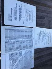 New listing Vintage Dacor USN Dive Tables
