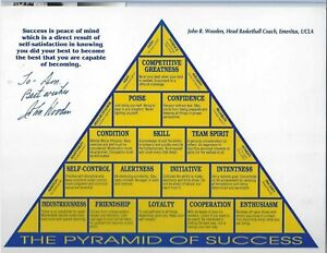 John Wooden Autographed 8x11  Pyramid of Success UCLA Bruins Basketball JSA COA