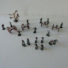 Diorama 1/87 HO armée soviétique