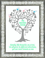 Mothers Day Gift Personalised Family Tree Print Wall Word Art A4 Size