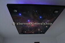 LED Sternenhimmel Lichtfaser 0,75/1/1,5mm Design Effekt Beleuchtung Wohnzimmer