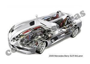 2009 Mercedes Benz SLR McLaren 722 S Supercar - Cutaway View  - A4 Print ONLY
