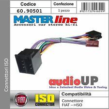 Connettore ISO Autoradio per Seat Arosa dal 1997 al 2001. Adattatore Radio