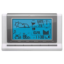 Weather Meters