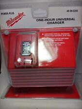 Milwaukee Power-Plus 48-59-0255 Charger