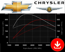 Chrysler + Chevrolet | ECU Map Tuning Files | Stage 1 + Stage 2 |  Collection