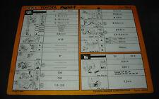 Inspektionsblatt Toyota Model F Typ YR 21 Werkstatt Service Blatt Oktober 1984!