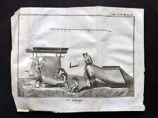 Pluche 1756 Antique Print. Le Lainage. Wool