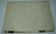 Microfich Ersatzteilkatalog Audi 80 Typ 81 B2 ab Modelljahr 1982!