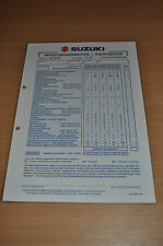 Inspektionsblatt Technische Daten SUZUKI UX 50 W Roller ab 2000 Typ AT