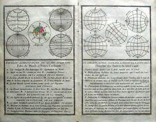 More details for laporte original antique astronomical charts cardinal points earths poles  1786