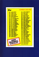 Checklist 265-396 (Unmarked) 1985 TOPPS Baseball #377 (MINT)