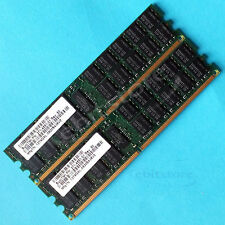 Server Memory (RAM)