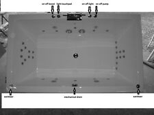 spa bath spabath tub massage pain relief RBC JAI 6 to 30 jets