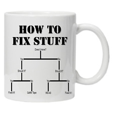 How To Fix Stuff Joke Builder Plumber Electrician MUG cup birthday funny gift