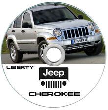Jeep Cherokee Liberty (KJ) 2001-2008 manuale officina repair manual su dvd