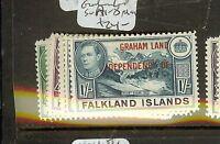 FALKLAND ISLANDS DEPENDENCIES (P2012B) GRAHAM LAND  SGA1-8  MOG
